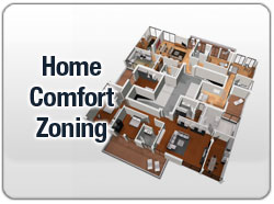 Home Zoning Experts